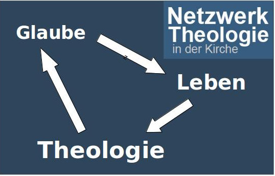 Glaube-Leben-Theologie 1: Gott